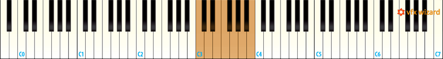midi keyboard estensione 88 tasti